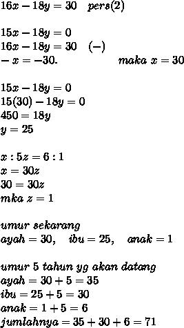16x-18y=30~~~pers(2) \\ \\ 15x-18y=0 \\ 16x-18y=30~~~(-) \\ -x=-30.~~~~ ~~~~~~~~~~~~maka~x=30 \\ \\ 15x-18y=0 \\ 15(30)-18y=0 \\ 450=18y \\ y=25 \\ \\x:5z=6:1 \\ x=30z \\30=30z \\ mka~z=1 \\ \\ umur~sekarang \\ ayah=30,~~~ibu=25,~~~anak=1 \\ \\ umur~5~tahun~yg~akan~datang \\ ayah=30+5=35 \\ ibu=25+5=30 \\ anak=1+5=6 \\ jumlahnya=35+30+6=71