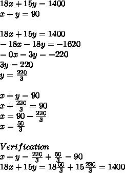 18x+15y=1400 \\x+y=90 \\ \\18x+15y=1400 \\-18x-18y=-1620 \\=0x-3y=-220 \\3y=220 \\y = \frac{220}{3} \\ \\x+y=90 \\x+\frac{220}{3}=90 \\x=90-\frac{220}{3} \\x=\frac{50}{3} \\ \\Verification \\x+y=\frac{220}{3}+\frac{50}{3}=90 \\18x+15y=18\frac{50}{3}+15\frac{220}{3}=1400