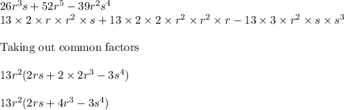 26r^3s + 52r^5 -39r^2s^4\\13\times 2\times r\times r^2 \times s + 13\times 2\times 2\times r^2\times r^2\times r- 13 \times 3\times r^2\times s \times s^3\\\\\text{Taking out common factors}\\\\13r^2(2 rs + 2\times 2 r^3 -3 s^4)\\\\13r^2(2 r s+ 4 r^3 - 3 s^4)