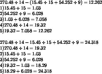 270.48 \div 14 - (15.45 \div 15 + 54.252 \div 9) = 12.262 \\ 1)15.45 \div 15 = 1.03 \\ 2)54.252 \div 9 = 6.028 \\ 3)1.03 + 6.028 = 7.058 \\ 4)270.48 \div 14 = 19.32 \\ 5)19.32 - 7.058 = 12.262 \\\\ 270.48 \div 14 - 15.45 \div 15 + 54.252 \div 9 =24.318\\ 1)270.48\div 14 = 19.32 \\ 2)15.45 \div 15 = 1.03 \\ 3)54.252 \div 9 = 6.028 \\ 4)19.32 - 1.03 = 18.29 \\ 5)18.29 + 6.028 = 24.318