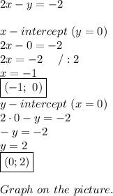 2x-y=-2\\\\x-intercept\ (y=0)\\2x-0=-2\\2x=-2\ \ \ \ /:2\\x=-1\\\boxed{(-1;\ 0)}\\y-intercept\ (x=0)\\2\cdot0-y=-2\\-y=-2\\y=2\\\boxed{(0;2)}\\\\Graph\ on\ the\ picture.