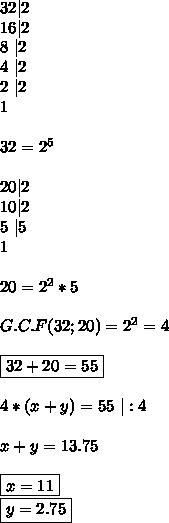 32|2 \ 16|2 \ 8 \ |2 \ 4 \ |2 \ 2 \ |2 \ 1 \\ 32=2^5 \\ 20|2 \ 10| 2\ 5 \ |5 \ 1 \\ 20=2^2*5 \\  G.C.F(32;20)=2^2=4 \\ \boxed{32+20=55} \\ 4*(x+y)=55\  |:4 \\ x+y=13.75 \\ \boxed{x=11} \ \boxed{y=2.75}