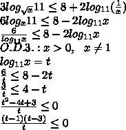 3log_{\sqrt{x}}11 \leq 8+2log_{11}(\frac{1}{x}) \\\ 6log_x11 \leq 8-2log_{11}x \\\ \frac{6}{log_{11}x} \leq 8-2log_{11}x \\\ O.D.3.: x>0, \ \ x \neq1 \\\ log_{11}x=t \\\ \frac{6}{t} \leq 8-2t \\\ \frac{3}{t} \leq 4-t \\\ \frac{t^2-4t+3}{t} \leq0 \\\ \frac{(t-1)(t-3)}{t} \leq0