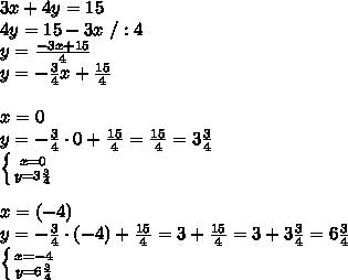 3x+4y=15\\4y=15-3x\ /:4\\y=\frac{-3x+15}{4}\\y=-\frac34 x+\frac{15}4\\\\x=0\\y=-\frac34 \cdot 0+\frac{15}4=\frac{15}4=3\frac34\\ \left \{ {{x=0} \atop {y=3\frac34}} \right.\\\\x=(-4)\\y=-\frac34 \cdot (-4)+\frac{15}4=3+ \frac{15}4=3+3\frac34=6\frac34\\ \left \{ {{x=-4} \atop {y=6\frac34}} \right.