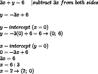 3x+y=6\ \ \ \ |subtract\ 3x\ from\ both\ sides\\y=-3x+6\\y-intercept\ (x=0)\y=-3(0)+6=6\to(0;\ 6)\\x-intercept\ (y=0)\0=-3x+6\3x=6\x=6:3\x=2\to(2;\ 0)
