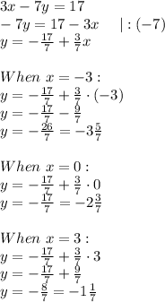 3x-7y=17\-7y=17-3x\ \ \ \ |:(-7)\y=-\frac{17}{7}+\frac{3}{7}x\\When\ x=-3:\y=-\frac{17}{7}+\frac{3}{7}\cdot(-3)\y=-\frac{17}{7}-\frac{9}{7}\y=-\frac{26}{7}=-3\frac{5}{7}\\When\ x=0:\y=-\frac{17}{7}+\frac{3}{7}\cdot0\y=-\frac{17}{7}=-2\frac{3}{7}\\When\ x=3:\y=-\frac{17}{7}+\frac{3}{7}\cdot3\y=-\frac{17}{7}+\frac{9}{7}\y=-\frac{8}{7}=-1\frac{1}{7}