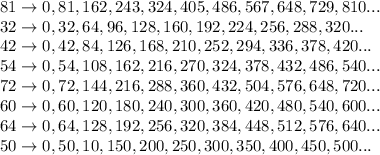 81\to0, 81,162,243, 324,405,486, 567,648,729,810...\\32\to 0,32,64,96,128,160,192,224,256,288,320...\\42\to 0,42,84,126,168,210,252,294,336,378,420...\\54\to0,54,108,162,216,270,324,378,432,486,540...\\72\to 0,72, 144,216,288,360,432,504,576,648,720...\\60\to0, 60,120,180,240,300,360,420,480,540,600...\\64\to0,64,128,192,256,320,384,448,512,576,640...\\50\to0,50,10,150,200,250,300,350,400,450,500...\\