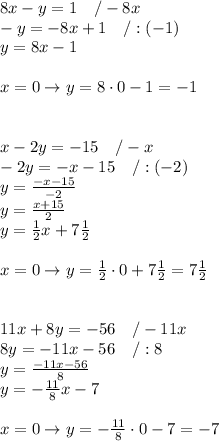 8x-y=1\ \ \ /-8x\\-y=-8x+1\ \ \ /:(-1)\\y=8x-1\\\\x=0\to y=8\cdot0-1=-1\\\\\\x-2y=-15\ \ \ /-x\\-2y=-x-15\ \ \ /:(-2)\\y=\frac{-x-15}{-2}\\y=\frac{x+15}{2}\\y=\frac{1}{2}x+7\frac{1}{2}\\\\x=0\to y=\frac{1}{2}\cdot0+7\frac{1}{2}=7\frac{1}{2}\\\\\\11x+8y=-56\ \ \ /-11x\\8y=-11x-56\ \ \ /:8\\y=\frac{-11x-56}{8}\\y=-\frac{11}{8}x-7\\\\x=0\to y=-\frac{11}{8}\cdot0-7=-7