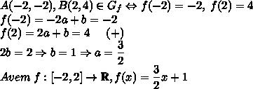 A(-2,-2), B(2,4) \in G_f \Leftrightarrow f(-2)=-2, \; f(2)=4\\f(-2)=-2a+b=-2\\f(2)=2a+b=4\;\;\;\;\; (+)\\2b=2 \Rightarrow b=1 \Rightarrow a=\dfrac{3}{2}\\Avem \; f:[-2,2] \rightarrow \mathbb{R}, f(x)=\dfrac{3}{2}x+1