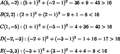 A(5,-2):(5+1)^2+(-2-1)^2=36+9=45>16\\\\B(2,2):(2+1)^2+(2-1)^2=9+1=8<16\\\\C(1,-5):(1+1)^2+(-5-1)^2=4+36=40>16\\\\D(-2,-3):(-2+1)^2+(-3-1)^2=1+16=17>16\\\\E(-3,3):(-3+1)^2+(3-1)^2=4+4=8<16