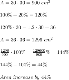 A=30\cdot30=900\ cm^2\\\\100\%+20\%=120\%\\\\120\%\cdot30=1.2\cdot30=36\\\\A=36\cdot36=1296\ cm^2\\\\\frac{1296}{900}\cdot100\%=\frac{129600}{900}\%=144\%\\\\144\%-100\%=44\%\\\\Area\ increase\ by\ 44\%