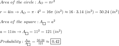 Area\ of\ the\ circle:A_O=\pi r^2\\\\r=4in\to A_O=\pi\cdot4^2=16\pi\ (in^2)\approx16\cdot3.14\ (in^2)=50.24\ (in^2)\\\\Area\ of\ the\ square:A_{\fbox{}}=a^2\\\\a=11in\to A_{\fbox{}}=11^2=121\ (in^2)\\\\Probability:\frac{A_O}{A_{\fbox{}}}=\frac{50.24}{121}\approx\boxed{0.42}