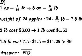 B)\\1\ oz=\frac{1}{16}\ lb\to5\ oz=\frac{5}{16}\ lb\\\\weight\ of\ 24\ apples:24\cdot\frac{5}{16}\ lb=7.5\ lb\\\\2\ lb\ cost\ \$3.00\to1\ lb\ cost\ \$1.50\\\\7.5\ lb\ cost\ 7.5\cdot\$1.5=\$11.25 > \$9\\\\Answer:\boxed{NO}