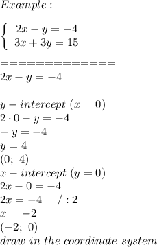 Example:\\\\  \left\{\begin{array}{ccc}2x-y=-4\\3x+3y=15\end{array}\right\\\\=============\\2x-y=-4\\\\y-intercept\ (x=0)\\2\cdot0-y=-4\\-y=-4\\y=4\\(0;\ 4)\\x-intercept\ (y=0)\\2x-0=-4\\2x=-4\ \ \ \ /:2\\x=-2\\(-2;\ 0)\\draw\ in\ the\ coordinate\ system