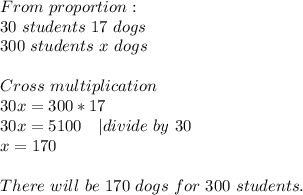 From\ proportion:\30\ students\ 17\ dogs\300\ students\ x\ dogs\\Cross\ multiplication\30x=300*17\30x=5100\ \ \ | divide\ by\ 30\x=170\\There\ will\ be\ 170\ dogs\ for\ 300\ students.