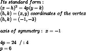 Its \ standard \ form: \\(x-h)^2=4p(y-k)\\ (h,k)=(x,y) \ coordinates \ of \ the \ vertex\\\ (h,k)=(-1,-3) \\\\axis \ of \ symmetry: \ x= -1\\ \\4p=24\ \ /:4\\p=6
