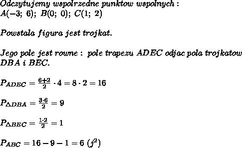 Odczytujemy\ wspolrzedne\ punktow\ wspolnych:\\A(-3;\ 6);\ B(0;\ 0);\ C(1;\ 2)\\\\Powstala\ figura\ jest\ trojkat.\\\\Jego\ pole\ jest\ rowne:\ pole\ trapezu\ ADEC\ odjac\ pola\ trojkatow\\DBA\ i\ BEC.\\\\P_{ADEC}=\frac{6+2}{2}\cdot4=8\cdot2=16\\\\P_{\Delta DBA}=\frac{3\cdot6}{2}=9\\\\P_{\Delta BEC}=\frac{1\cdot2}{2}=1\\\\P_{ABC}=16-9-1=6\ (j^2)
