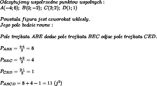 Odczytujemy\ wspolrzedne\ punktow\ wspolnych:\\A(-4;6);\ B(0;-2);\ C(2;2);\ D(1;1)\\\\Powstala\ figura\ jest\ czworokat\ wklesly.\\Jego\ pole\ bedzie\ rowne:\\\\Pole\ trojkata\ ABE\ dodac\ pole\ trojkata\ BEC\ odjac\ pole\ trojkata\ CED.\\\\P_{ABE}=\frac{4\cdot4}{2}=8\\\\P_{BEC}=\frac{4\cdot2}{2}=4\\\\P_{CED}=\frac{2\cdot1}{2}=1\\\\P_{ABCD}=8+4-1=11\ (j^2)