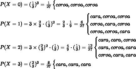P(X=0)=(\frac13)^3=\frac1{27} \begin{cases}coroa,coroa,coroa\end{cases}\\\\ P(X=1)=3 \times \frac23 \cdot (\frac13 )^2=\frac23 \cdot \frac19=\frac6{27} \begin{cases}cara,coroa,coroa\\coroa,cara,coroa\\coroa,coroa,cara\end{cases}\\\\ P(X=2)=3\times (\frac23)^2 \cdot (\frac13)=\frac49 \cdot (\frac13) = \frac{12}{27} \begin{cases}cara,cara,coroa\\cara,coroa,cara\\coroa,cara,cara\end{cases}\\\\ P(X=3)=(\frac23)^3=\frac8{27} \begin{cases}cara,cara,cara\end{cases}