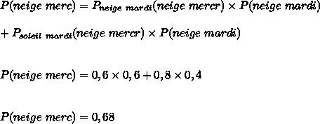 P(neige\ merc)=P_{neige\ mardi}(neige\ mercr)\times P(neige\ mardi)\\\\+P_{soleil\ mardi}(neige\ mercr)\times P(neige\ mardi)\\\\\\P(neige\ merc)=0,6\times0,6+0,8\times0,4\\\\\\P(neige\ merc)=0,68