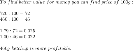 To\ find\ better\ value\ for\ money\ you\ can\ find\ price\ of\ 100g:\\\\720:100=72\\460:100=46\\\\1.79:72=0.025\\1.00:46=0.022\\\\460g\ ketchup\ is\ more\ profitable.