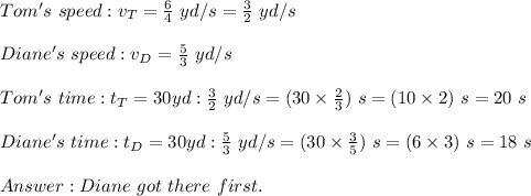 Tom's\ speed:v_T=\frac{6}{4}\ yd/s=\frac{3}{2}\ yd/s\\\\Diane's\ speed:v_D=\frac{5}{3}\ yd/s\\\\Tom's\ time:t_T=30yd:\frac{3}{2}\ yd/s=(30\times\frac{2}{3})\ s=(10\times2)\ s=20\ s\\\\Diane's\ time:t_D=30yd:\frac{5}{3}\ yd/s=(30\times\frac{3}{5})\ s=(6\times3)\ s=18\ s\\\\Answer:Diane\ got\ there\ first.