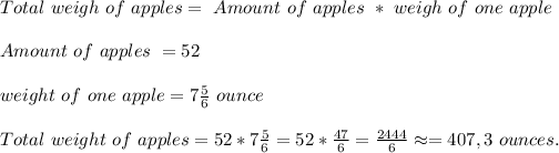 Total\ weigh\ of\ apples=\ Amount\ of\ apples\ *\ weigh\ of\ one\ apple\\\\Amount\ of\ apples\ =52\\\\ weight\ of\ one\ apple=7\frac{5}{6}\ ounce\\\\Total\ weight\ of\ apples=52*7\frac{5}{6}=52*\frac{47}{6}=\frac{2444}{6}\approx=407,3\ ounces.