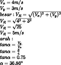 V_x=4m/s \\ V_y=3m/s \\ besar:V_R= \sqrt{(V_x)^2+(V_y)^2} \\ V_R= \sqrt{4^2+3^2}  \\ V_R= \sqrt{25}   \\ V_R= 5 m/s \\ arah: \\ tan \alpha = \frac{V_y}{V_x}  \\ tan \alpha = \frac{3}{4}  \\ tan \alpha = 0.75 \\  \alpha =36.86^o