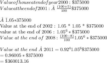 Value of house at end of year 2000 : \$375000 \\ Value at the end of 2001 :  \frac {(100+5)}{100} \* \$375000 \\ \\  \= 1.05 * $375000 \\ Value at the end of 2002 : 1.05 * 1.05 * \$375000 \\ value at the end of 2006 : 1.05^{6} * \$375000 \\ Value\ at\ the\ end\ of\ 2008 : \frac{(100-8)}{100} \* 1.05^{6} * \$375000 \\ \\ Value\ at\ the\ end \of\  2011 = 0.92^{4} 1.05^{6} \$375000 \\ = 0.96005 * \$375000 \\ = \$360013.16 \\ \\
