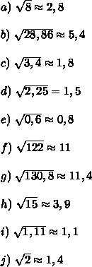 a)\ \sqrt{8}\approx2,8\\\\b)\ \sqrt{28,86}\approx5,4\\\\c)\ \sqrt{3,4}\approx1,8\\\\d)\ \sqrt{2,25}=1,5\\\\e)\ \sqrt{0,6}\approx0,8\\\\f)\ \sqrt{122}\approx11\\\\g)\ \sqrt{130,8}\approx11,4\\\\h)\ \sqrt{15}\approx3,9\\\\i)\ \sqrt{1,11}\approx1,1\\\\j)\ \sqrt{2}\approx1,4