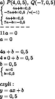 a)\ P(4, 0,5),\ Q(-7, 0,5) \\ \left \{ {{ 4a+b=0,5} \atop { -7a+b=0,5\ /*(-1)}} \right.\\ \left \{ {{4a+b=0,5} \atop {7a-b=-0,5}} \right.\\ ------\\ 11a=0\\ a=0\\ \\ 4a+b=0,5\\ 4*0+b=0,5\\ b=0,5\\ \left \{ {{a=0} \atop b=0,5}} \right.\\ \\ czyli:\\ y=ax+b\\ y=0,5