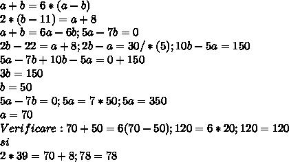 a+b=6*(a-b) \\ 2*(b-11)=a+8 \\ a+b=6a-6b;5a-7b=0 \\ 2b-22=a+8;2b-a=30 /*(5);10b-5a=150\\ 5a-7b+10b-5a=0+150 \\ 3b=150 \\ b=50 \\ 5a-7b=0;5a=7*50;5a=350 \\ a=70 \\ Verificare:70+50=6(70-50);120=6*20;120=120 \\ si \\ 2*39=70+8;78=78