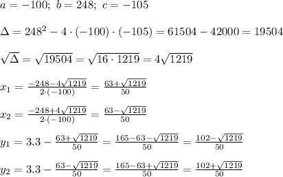 a=-100;\ b=248;\ c=-105\\\\\Delta=248^2-4\cdot(-100)\cdot(-105)=61504-42000=19504\\\\\sqrt\Delta=\sqrt{19504}=\sqrt{16\cdot1219}=4\sqrt{1219}\\\\x_1=\frac{-248-4\sqrt{1219}}{2\cdot(-100)}=\frac{63+\sqrt{1219}}{50}\\\\x_2=\frac{-248+4\sqrt{1219}}{2\cdot(-100)}=\frac{63-\sqrt{1219}}{50}\\\\y_1=3.3-\frac{63+\sqrt{1219}}{50}=\frac{165-63-\sqrt{1219}}{50}=\frac{102-\sqrt{1219}}{50}\\\\y_2=3.3-\frac{63-\sqrt{1219}}{50}=\frac{165-63+\sqrt{1219}}{50}=\frac{102+\sqrt{1219}}{50}