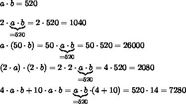 a\cdot b=520\\\\ 2\cdot\underbrace{a\cdot b}_{=520}=2\cdot520=1040\\\\ a\cdot(50\cdot b) = 50\cdot \underbrace{a\cdot b}_{=520} = 50 \cdot 520 = 26000\\\\ (2\cdot a)\cdot(2\cdot b)=2\cdot 2\cdot \underbrace{a\cdot b}_{=520} = 4 \cdot 520 = 2080\\\\ 4\cdot a\cdot b+10\cdot a\cdot b=\underbrace{a\cdot b}_{=520} \cdot (4 + 10) = 520 \cdot 14 = 7280