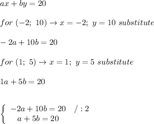 ax+by=20\\\\for\ (-2;\ 10)\to x=-2;\ y=10\ substitute\\\\-2a+10b=20\\\\for\ (1;\ 5)\to x=1;\ y=5\ substitute\\\\1a+5b=20\\\\\\  \left\{\begin{array}{ccc}-2a+10b=20&/:2\\a+5b=20\end{array}\right