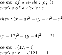 center\ of\ a\ circle:(a;\ b)\\radius\ of\ a\ circle:r\\\\then:(x-a)^2+(y-b)^2+r^2\\\\\\(x-12)^2+(y+4)^2=121\\\\center:(12;-4)\\radius:r=\sqrt{121}=11