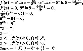 f'(x)=8^x\ln8-\frac{64}{8^{2x}}\cdot8^x\ln8=8^x\ln8-\frac{64\ln8}{8^x}, \\ f'(x)=0, \ 8^x\ln8-\frac{64\ln8}{8^x}=0, \\ \frac{\ln8}{8^x}(8^{2x}-64)=0, \\ 8^{2x}-64=0, \\ 8^{2x}=8^2, \\ 2x=2, \\ x=1, \\ x<1, f'(x)<0, f(x)\nearrow, \\ x>1, f'(x)>0, f(x)\searrow, \\ x_{min}=1, f(1)=8^1+\frac{64}{8^1}=16;