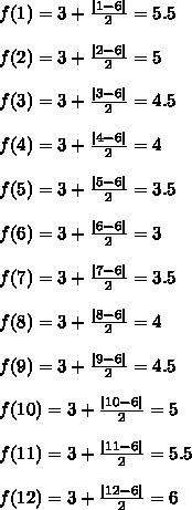 f(1)=3+\frac{|1-6|}{2}=5.5\\\\f(2)=3+\frac{|2-6|}{2}=5\\\\f(3)=3+\frac{|3-6|}{2}=4.5\\\\f(4)=3+\frac{|4-6|}{2}=4\\\\f(5)=3+\frac{|5-6|}{2}=3.5\\\\f(6)=3+\frac{|6-6|}{2}=3\\\\f(7)=3+\frac{|7-6|}{2}=3.5\\\\f(8)=3+\frac{|8-6|}{2}=4\\\\f(9)=3+\frac{|9-6|}{2}=4.5\\\\f(10)=3+\frac{|10-6|}{2}=5\\\\f(11)=3+\frac{|11-6|}{2}=5.5\\\\f(12)=3+\frac{|12-6|}{2}=6