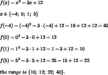 f(x)=x^2-3x+12\\\\x\in\{-4;\ 0;\ 1;\ 5\}\\\\f(-4)=(-4)^2-3\cdot(-4)+12=16+12+12=40\\\\f(0)=0^2-3\cdot0+12=12\\\\f(1)=1^2-3\cdot1+12=1-3+12=10\\\\f(5)=5^2-3\cdot5+12=25-15+12=22\\\\the\ range\ is\ \{10;\ 12;\ 22;\ 40\}.