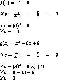 f(x)=x^2-9\\ \\ Xv=\frac { -b }{ 2*a } \quad =\quad \frac { 0 }{ 2 } \quad =\quad 0\\ \\ Yv=(0)^2-9\\ Yv=-9\\ \\ g(x)=x^2-6x+9\\ \\  Xv=\frac { -b }{ 2*a } \quad =\quad \frac { 6 }{ 2 } \quad =\quad 3\\ \\ Yv=(3)^2-6(3)+9\\ Yv=9-18+9\\ Yv=0