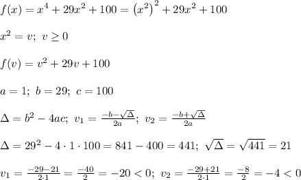 f(x)=x^4+29x^2+100=\left(x^2\right)^2+29x^2+100\\\\x^2=v;\ v\geq0\\\\f(v)=v^2+29v+100\\\\a=1;\ b=29;\ c=100\\\\\Delta=b^2-4ac;\ v_1=\frac{-b-\sqrt\Delta}{2a};\ v_2=\frac{-b+\sqrt\Delta}{2a}\\\\\Delta=29^2-4\cdot1\cdot100=841-400=441;\ \sqrt\Delta=\sqrt{441}=21\\\\v_1=\frac{-29-21}{2\cdot1}=\frac{-40}{2}=-20 < 0;\ v_2=\frac{-29+21}{2\cdot1}=\frac{-8}{2}=-4 < 0