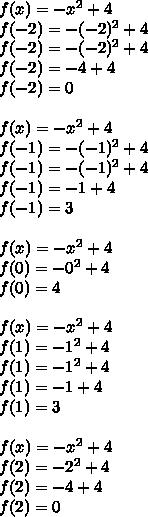 f(x) = - x^2+ 4 \\  f(-2) = - (-2)^2+ 4  \\   f(-2) = - (-2)^2+ 4 \\  f(-2) = -4 + 4 \\ f(-2) = 0 \\  \\ f(x) = - x^2+ 4 \\ f(-1) = - (-1)^2+ 4 \\ f(-1) = - (-1)^2+ 4 \\   f(-1) = - 1+ 4 \\f(-1) = 3 \\  \\ f(x) = - x^2+ 4 \\ f(0)=  - 0^2+ 4 \\  f(0)=  4 \\  \\ f(x) = - x^2+ 4 \\ f(1) = - 1^2+ 4 \\ f(1) = - 1^2+ 4 \\ f(1) = - 1 + 4 \\ f(1) = 3 \\ \\ f(x) = - x^2+ 4\\  f(2) = - 2^2+ 4 \\ f(2) = - 4 + 4  \\  f(2) = 0
