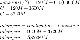 konsumsi(C)=120 M+0,6(6000)M\\C=120M+3600M\\C=3720M\\\\tabungan=pendapatan-konsumsi\\tabungan=6000M-3720M\\tabungan=Rp2280M