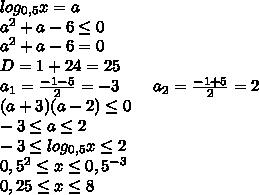 log_{0,5}x=a \\ a^2+a-6 \leq 0 \\ a^2+a-6= 0 \\ D=1+24=25 \\ a_1=\frac{-1-5}{2}=-3 \ \ \ \ \ \ a_2=\frac{-1+5}{2}=2 \\ (a+3)(a-2) \leq 0 \\ -3 \leq a \leq 2 \\ -3 \leq log_{0,5}x \leq 2 \\ 0,5^{2} \leq x \leq 0,5^{-3} \\ 0,25 \leq x \leq 8