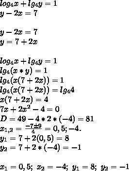 log_{4}x+lg_{4}y=1\\ y-2x=7\\\\ y-2x=7\\ y=7+2x\\\\ log_{4}x+lg_{4}y=1\\ lg_{4}(x*y)=1\\ lg_{4}(x(7+2x))=1\\ lg_{4}(x(7+2x))=lg_{4}4\\ x(7+2x)=4\\ 7x+2x^2-4=0\\ D=49-4*2*(-4)=81\\ x_{1,2}=\frac{-7\pm 9}{4} = 0,5; -4.\\ y_{1}=7+2(0,5)=8\\ y_{2}=7+2*(-4)=-1\\\\ x_{1}=0,5; \ x_{2}=-4; \ y_{1}=8; \ y_{2}=-1