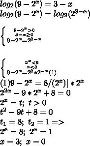 log_2(9-2^x)=3-x\\ log_2(9-2^x)=log_2(2^{3-x})\\\  \\\  \left \{ {{9-2^x>0} \atop {3-x \geq 0}}\atop{9-2^x=2^{3-x} } \right.  \\\ \\\\   \left \{ {{2^x<9} \atop {x<3}} \atop{9-2^x=2^3*2^{-x}(1) } } \right. \\\ (1)9-2^x=8/(2^x) *2^x \\\ 2^{2x}-9*2^x+8=0 \\\ 2^x=t;\ t>0 \\\ t^2-9t+8=0 \\\ t_1=8;\ t_2=1 => \\\ 2^x=8;\ 2^x=1\\\ x=3;\ x=0