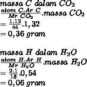 massa~C~dalam~CO_2 \\  \frac{atom~C.Ar~C}{Mr~CO_2}.massa~CO_2  \\ = \frac{1.12}{44}.1,32 \\ =0,36~gram \\  \\  massa~H~dalam~H_2O \\ \frac{atom~H.Ar~H}{Mr~H_2O}.massa~H_2O  \\ = \frac{2.1}{18}.0,54 \\ =0,06~gram