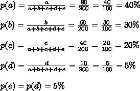 p(a) = \frac{a}{a+b+c+d+e}=\frac{80}{200}=\frac{40}{100}=40\%\\\\ p(b) = \frac{b}{a+b+c+d+e}=\frac{60}{200}=\frac{30}{100}=30\%\\\\ p(c) = \frac{c}{a+b+c+d+e}=\frac{40}{200}=\frac{20}{100}=20\%\\\\ p(d) = \frac{d}{a+b+c+d+e}=\frac{10}{200}=\frac{5}{100}=5\%\\\\ p(e) = p(d) =5\%\\\\