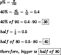 p\%=\frac{p}{100}\\\\40\%=\frac{40}{100}=\frac{4}{10}=0.4\\\\40\%\ of\ 90=0.4\cdot90=\fbox{36}\\\\half=\frac{1}{2}=0.5\\\\half\ of\ 80=0.5\cdot80=\fbox{40}\\\\therefore,\ bigger\ is\ \boxed{half\ of\ 80}