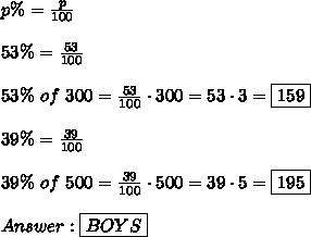 p\%=\frac{p}{100}\\\\53\%=\frac{53}{100}\\\\53\%\ of\ 300=\frac{53}{100}\cdot300=53\cdot3=\boxed{159}\\\\39\%=\frac{39}{100}\\\\39\%\ of\ 500=\frac{39}{100}\cdot500=39\cdot5=\boxed{195}\\\\Answer:\boxed{BOYS}